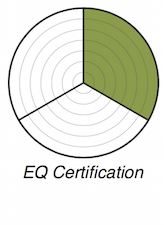 EQ Certification