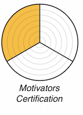 Motivators Certification